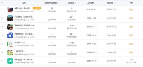 这个春节假期,国内顺丰谢霆锋 iOS榜单发生了哪些变化?