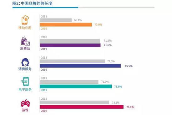 Facebook出海50强榜:16家游戏厂商入围,更多低调潜水