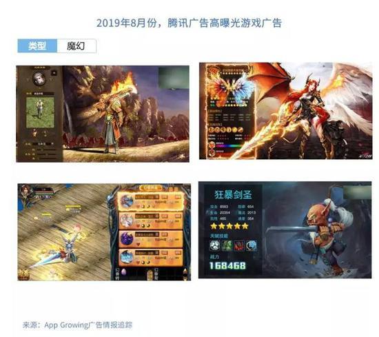"""8月买量市场:""""传奇""""游戏买量依旧凶猛"""