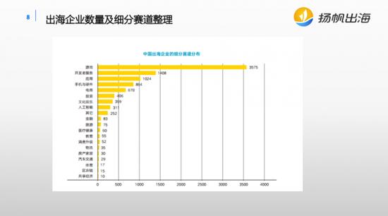回顾移动互联网出海历史,解析当下中国游戏出海格局