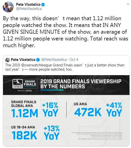 《守望先锋》总决赛数据公开 全球观看人数为112万