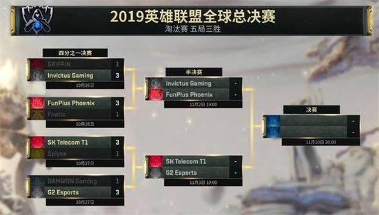 iG与FPX相遇半决赛 谁能晋级总决赛即将揭晓