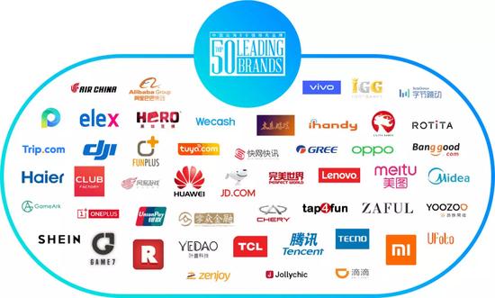 (2019年中国出海品牌50强白皮书)