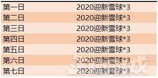 荣耀周报:2020年第一天就要赚钱!王者荣耀貂蝉新皮肤上线,吕布当场变绿布
